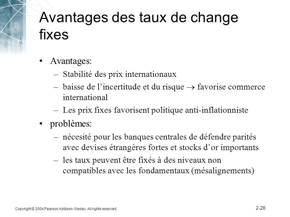 Avantages des taux de change fixes