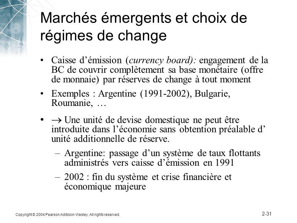 Marchés émergents et choix de régimes de change