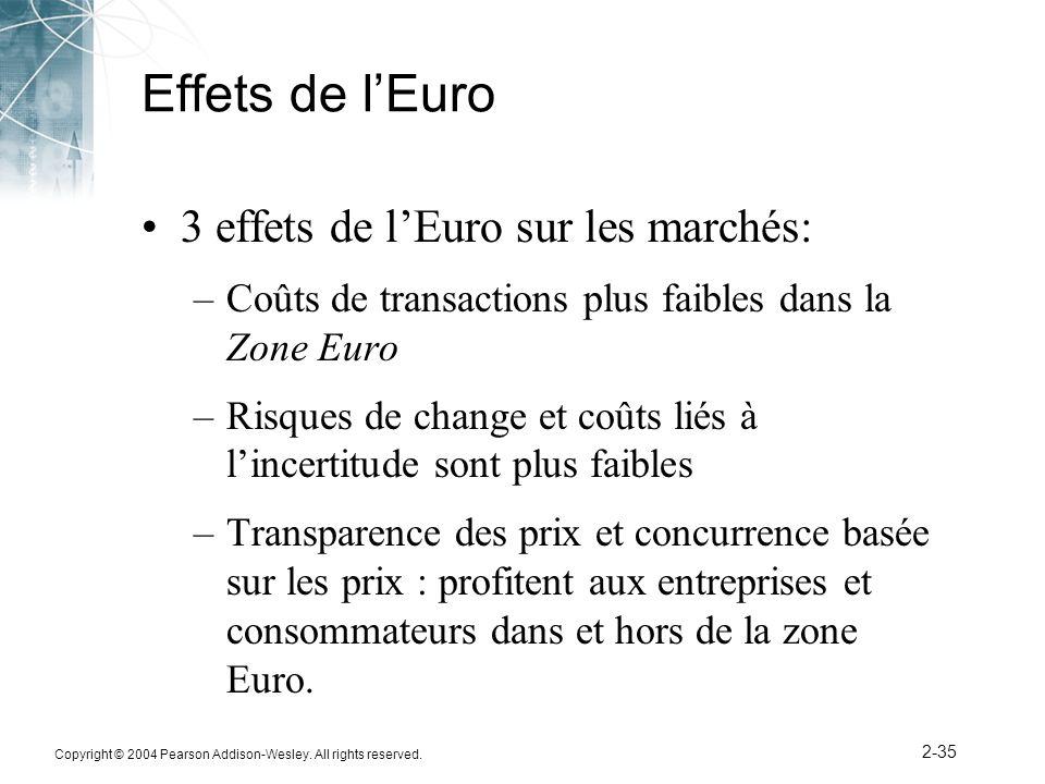 Effets de l'Euro 3 effets de l'Euro sur les marchés: