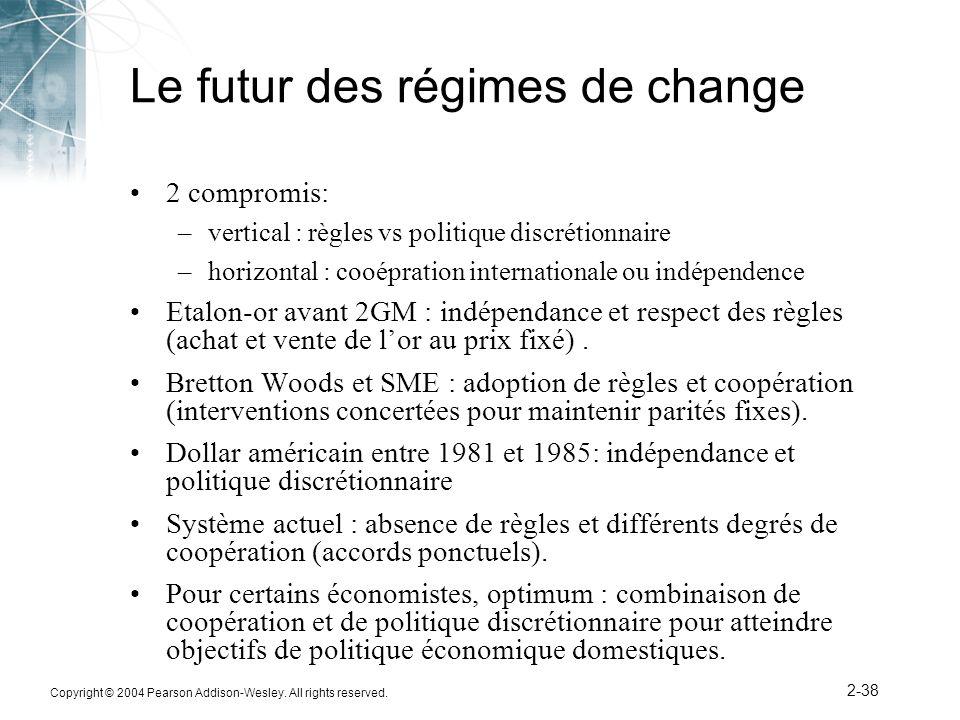 Le futur des régimes de change