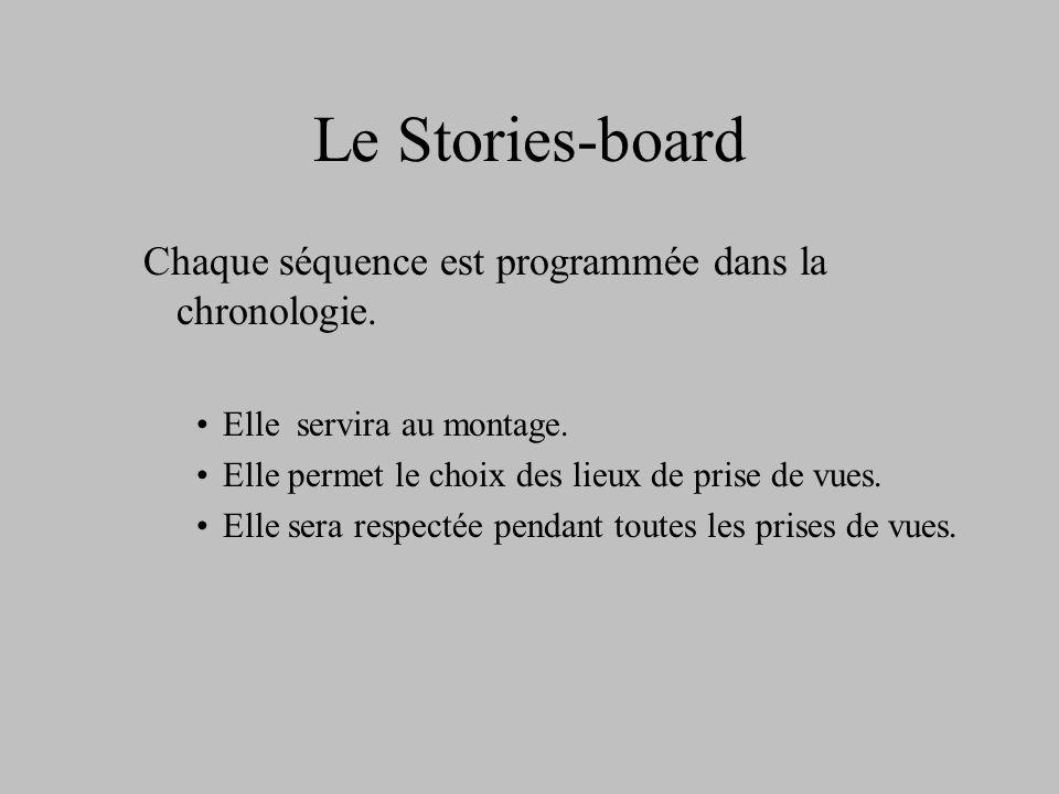 Le Stories-board Chaque séquence est programmée dans la chronologie.