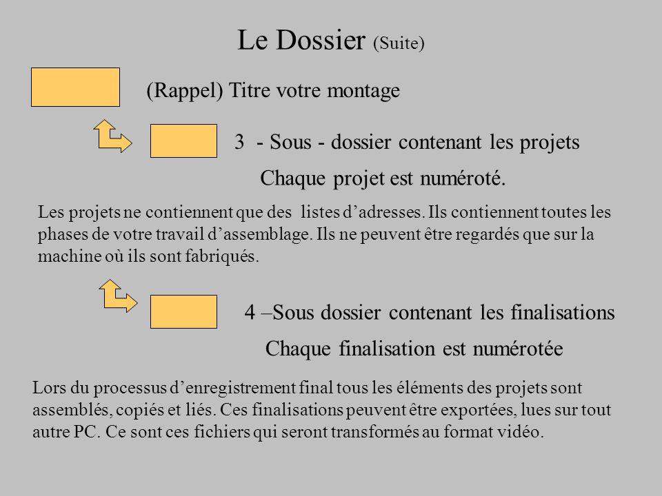Le Dossier (Suite) (Rappel) Titre votre montage