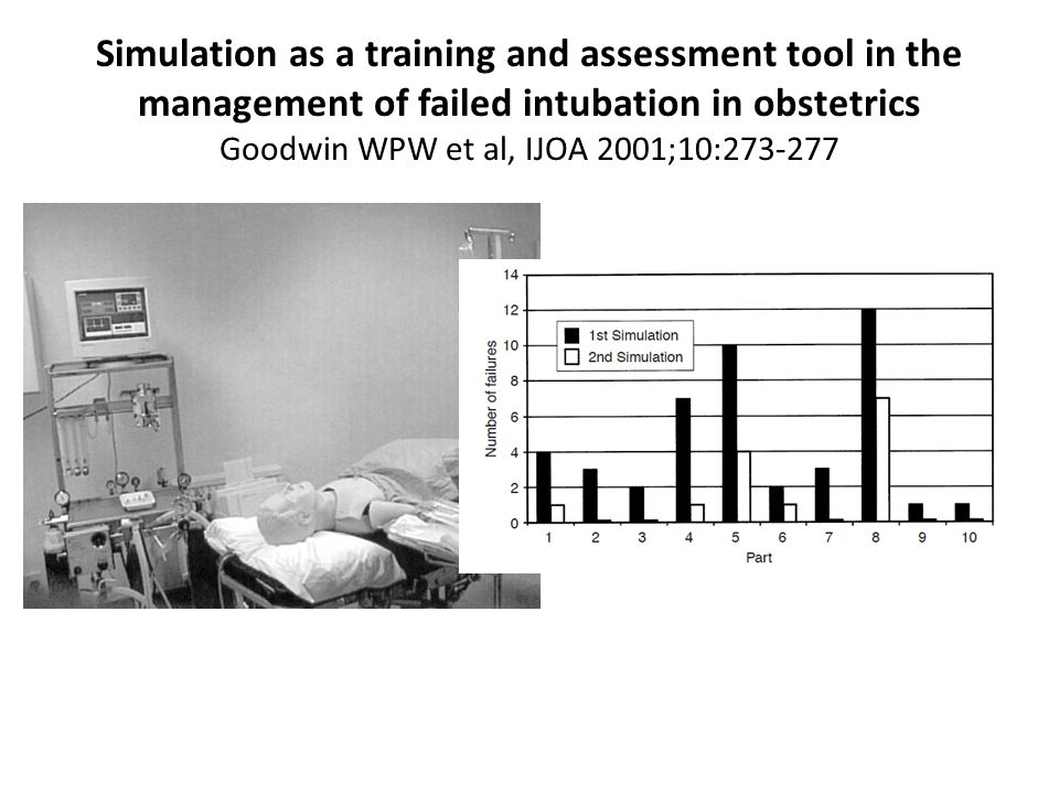 Simulation as a training and assessment tool in the management of failed intubation in obstetrics Goodwin WPW et al, IJOA 2001;10:273-277
