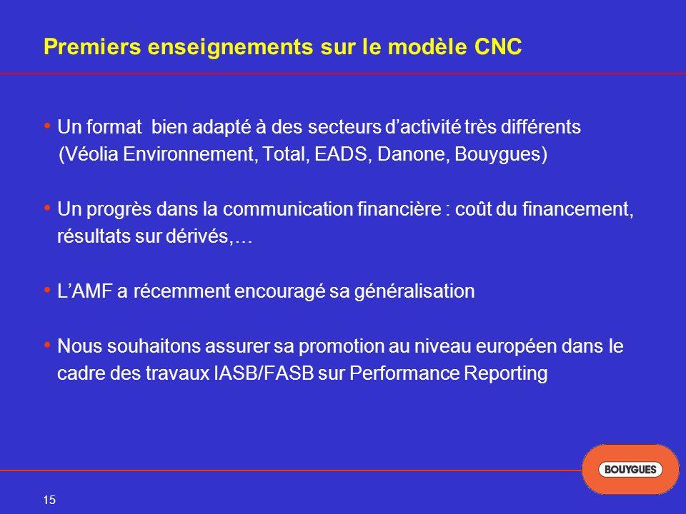 Premiers enseignements sur le modèle CNC