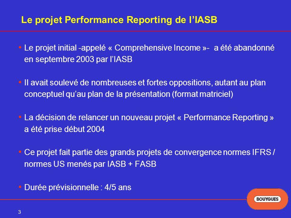 Le projet Performance Reporting de l'IASB