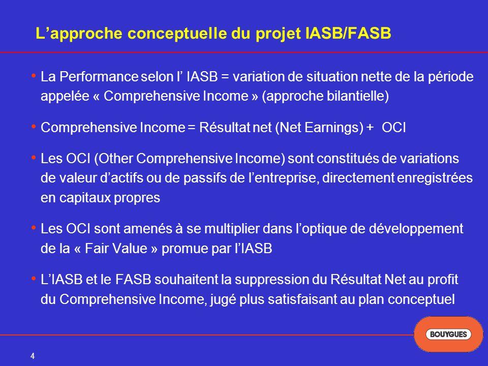 L'approche conceptuelle du projet IASB/FASB