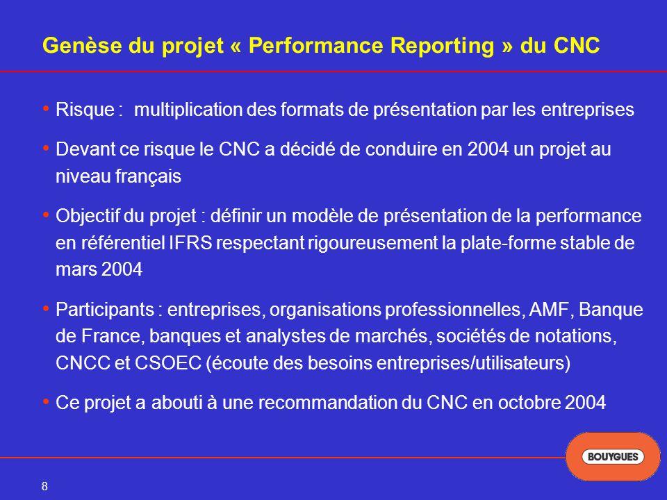 Genèse du projet « Performance Reporting » du CNC