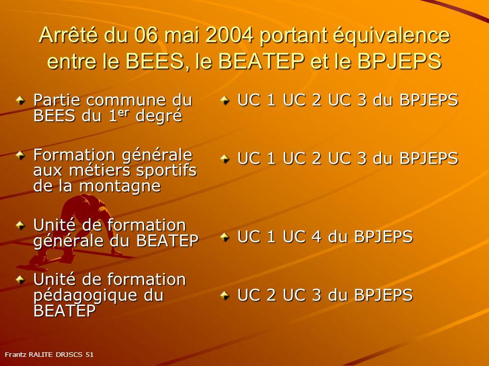 Arrêté du 06 mai 2004 portant équivalence entre le BEES, le BEATEP et le BPJEPS