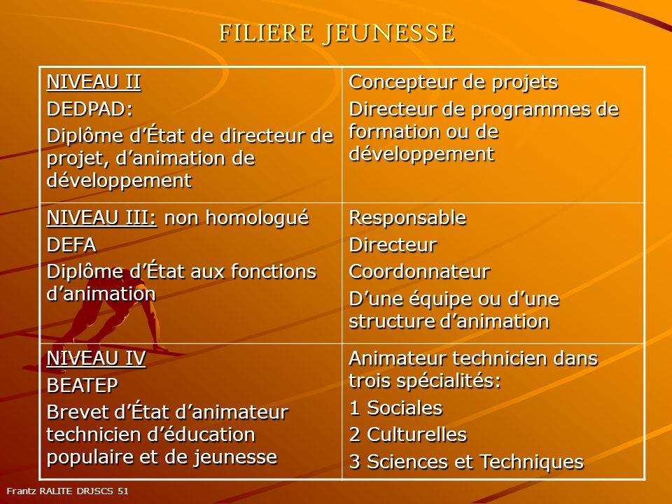 FILIERE JEUNESSE NIVEAU II DEDPAD: