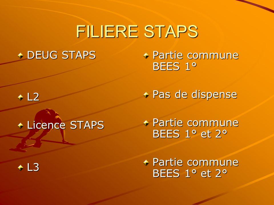 FILIERE STAPS DEUG STAPS L2 Licence STAPS L3 Partie commune BEES 1°