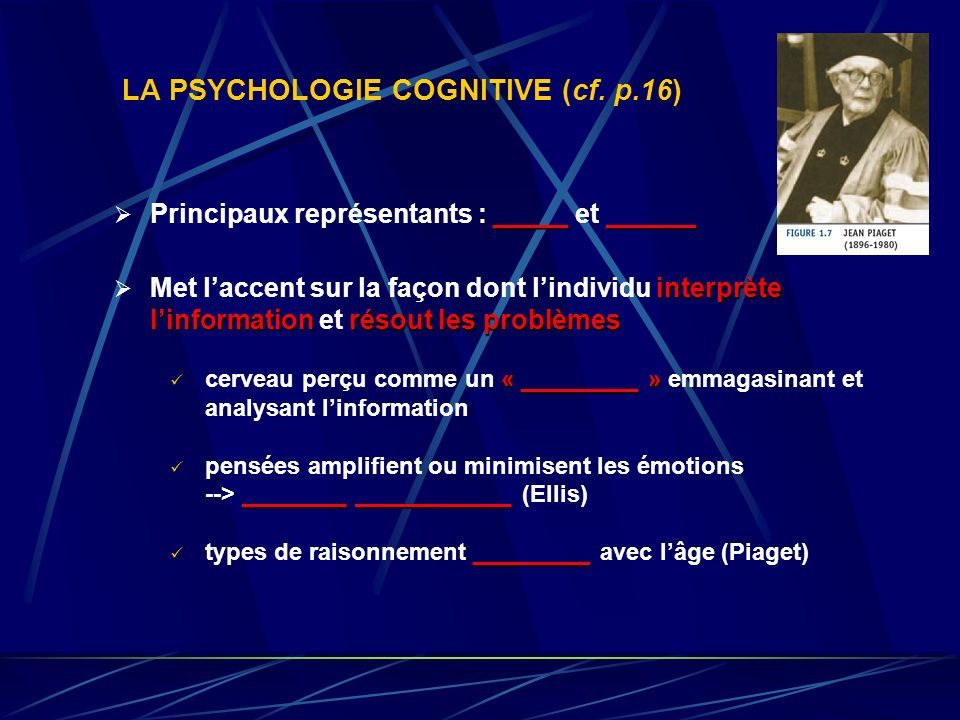 LA PSYCHOLOGIE COGNITIVE (cf. p.16)