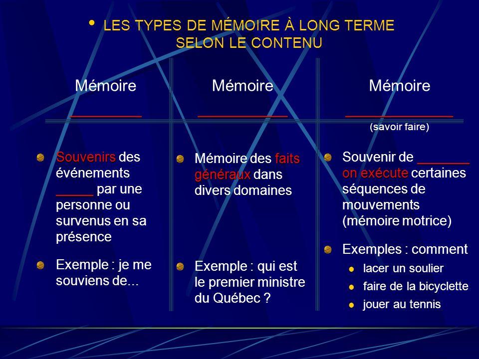 LES TYPES DE MÉMOIRE À LONG TERME SELON LE CONTENU