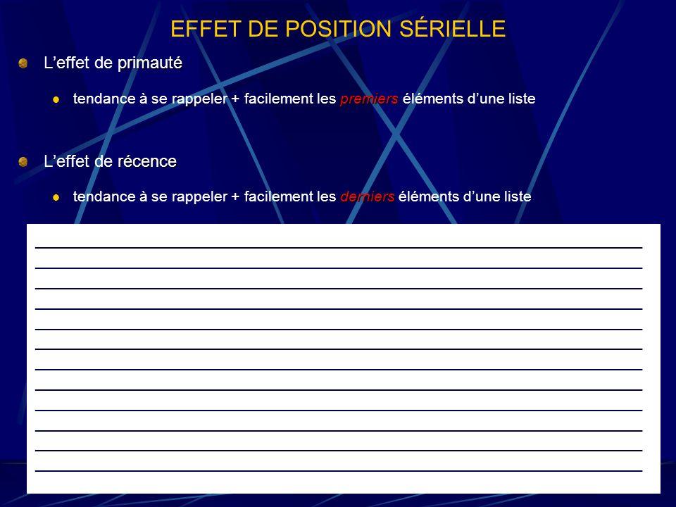 EFFET DE POSITION SÉRIELLE