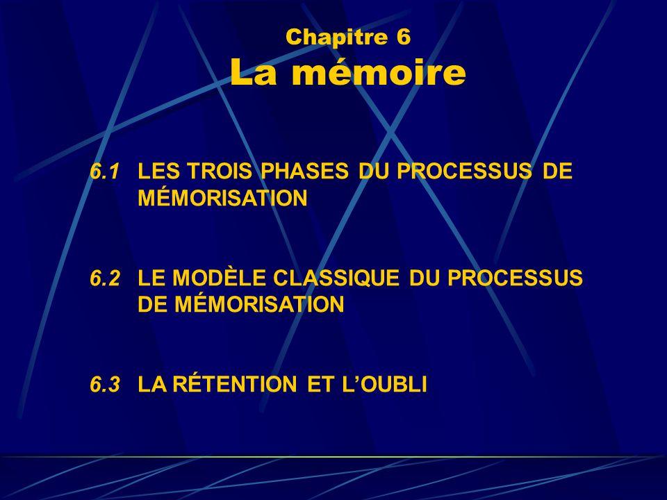 Chapitre 6 La mémoire 6.1 LES TROIS PHASES DU PROCESSUS DE MÉMORISATION. 6.2 LE MODÈLE CLASSIQUE DU PROCESSUS DE MÉMORISATION.