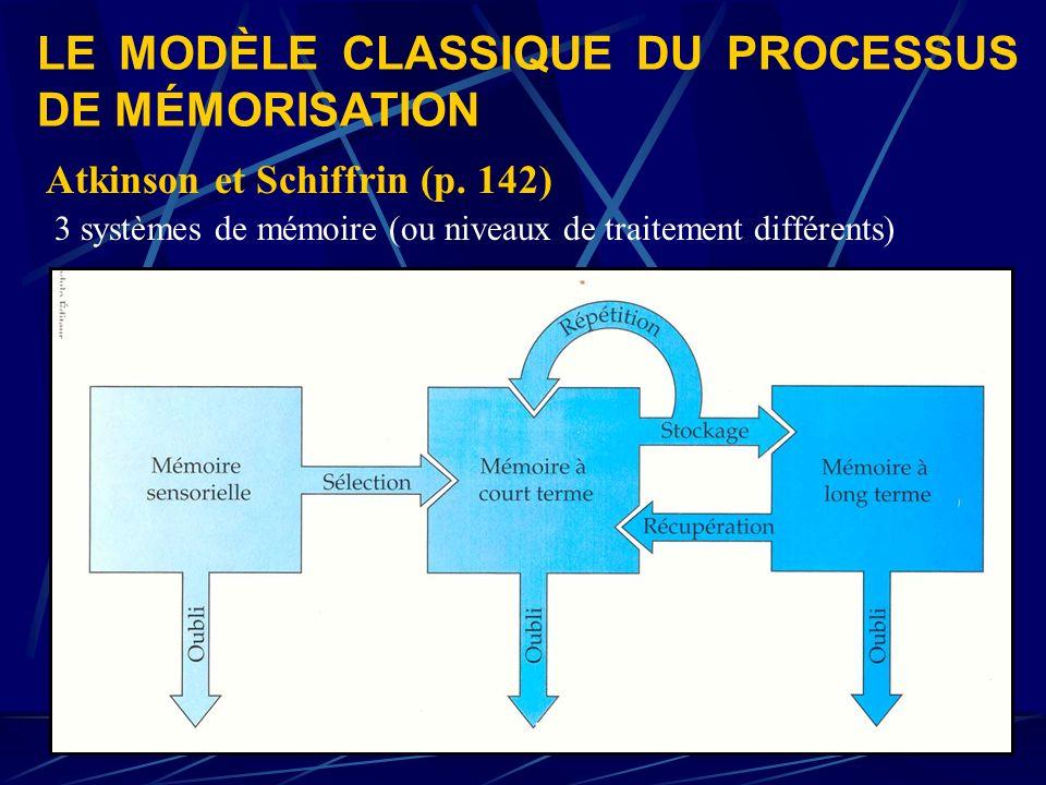 Atkinson et Schiffrin (p. 142)