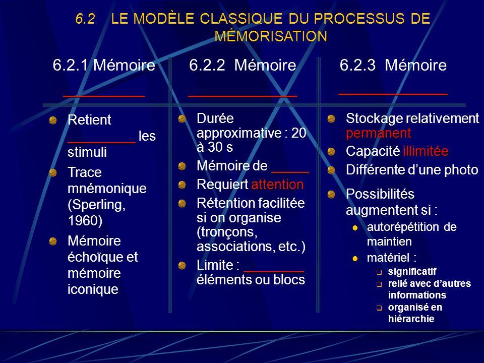 6.2 LE MODÈLE CLASSIQUE DU PROCESSUS DE MÉMORISATION
