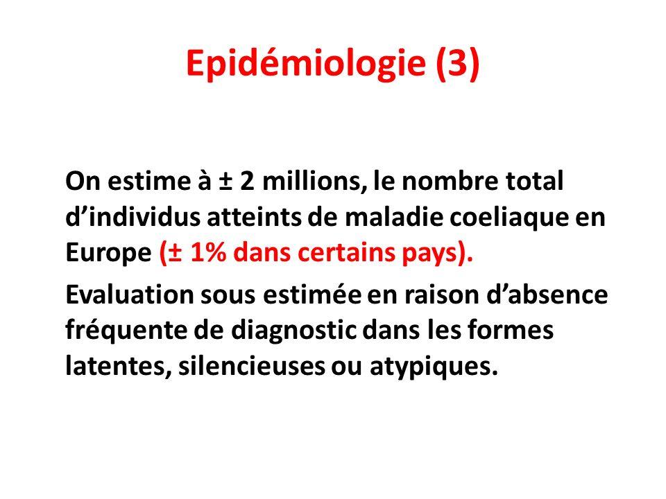 Epidémiologie (3) On estime à ± 2 millions, le nombre total d'individus atteints de maladie coeliaque en Europe (± 1% dans certains pays).