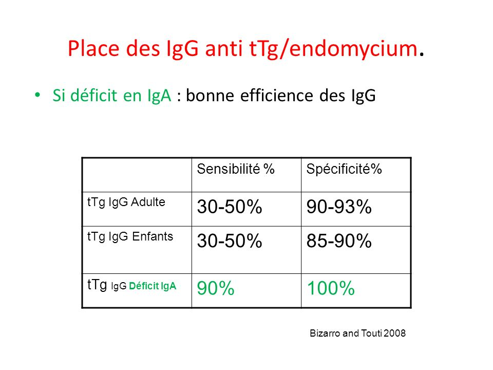 Place des IgG anti tTg/endomycium.