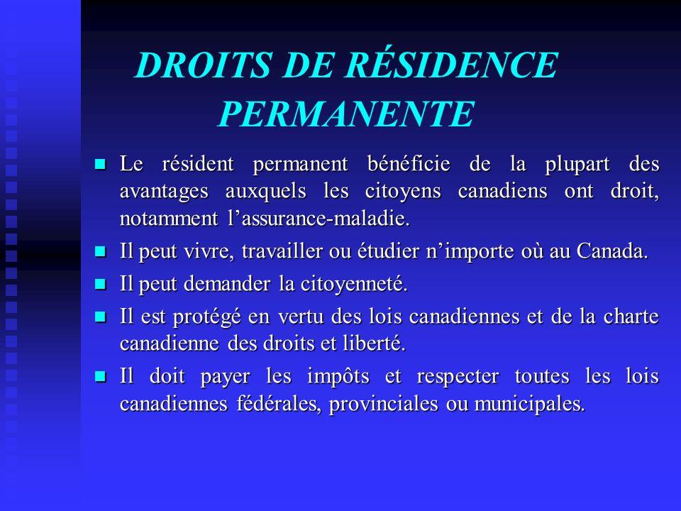DROITS DE RÉSIDENCE PERMANENTE