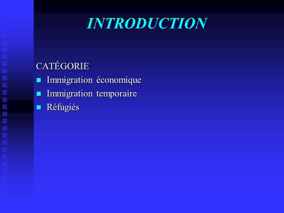 INTRODUCTION CATÉGORIE Immigration économique Immigration temporaire
