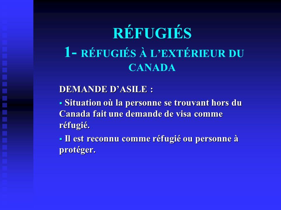 RÉFUGIÉS 1- RÉFUGIÉS À L'EXTÉRIEUR DU CANADA