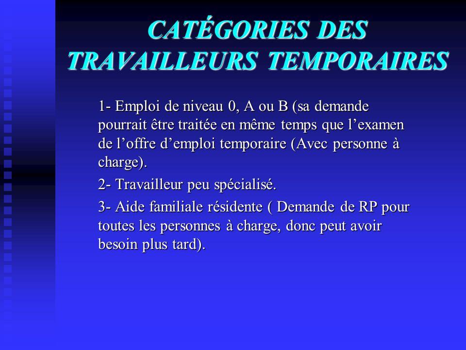 CATÉGORIES DES TRAVAILLEURS TEMPORAIRES
