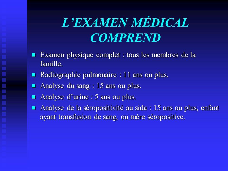 L'EXAMEN MÉDICAL COMPREND