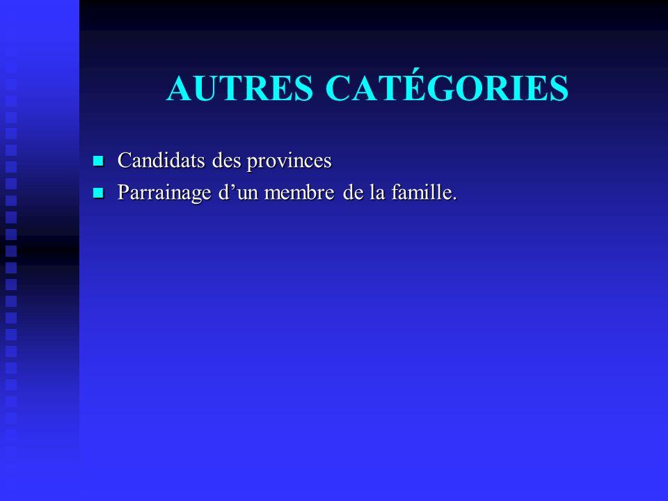 AUTRES CATÉGORIES Candidats des provinces