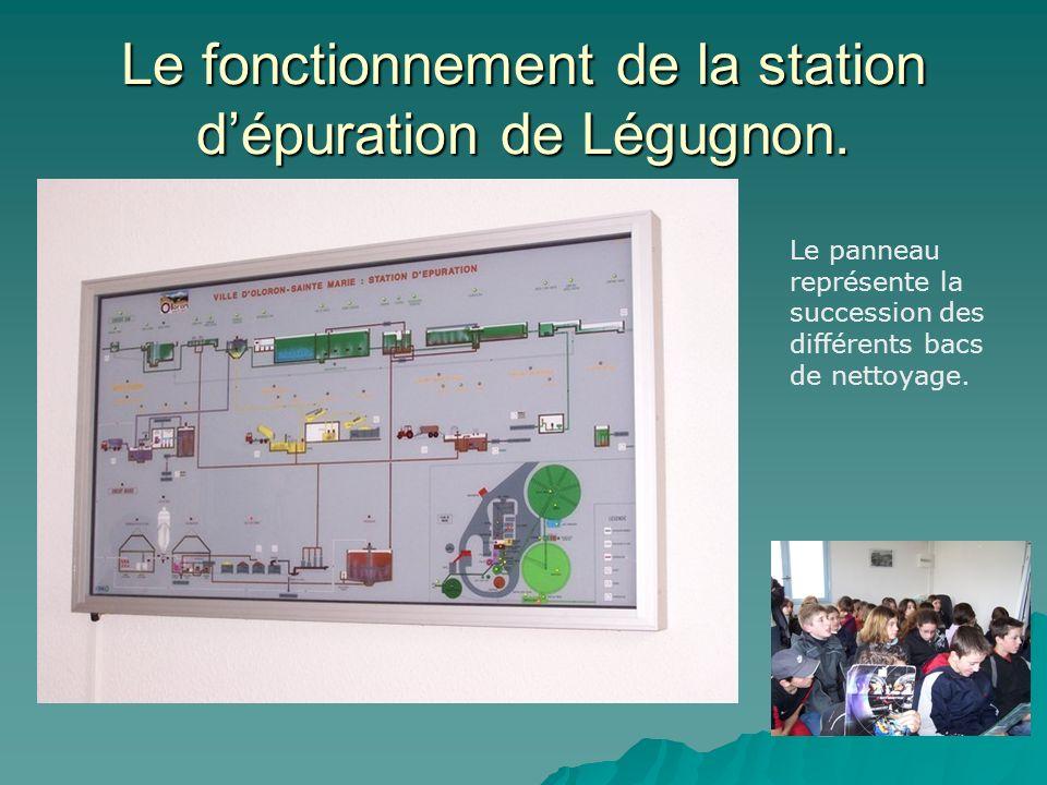 Le fonctionnement de la station d'épuration de Légugnon.