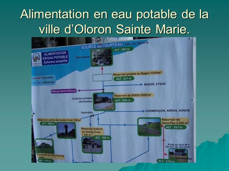 Alimentation en eau potable de la ville d'Oloron Sainte Marie.