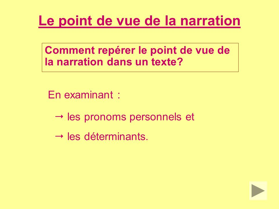 Le point de vue de la narration