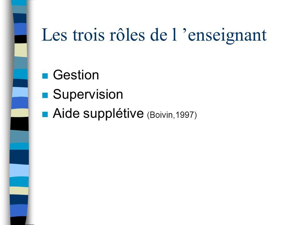 Les trois rôles de l 'enseignant