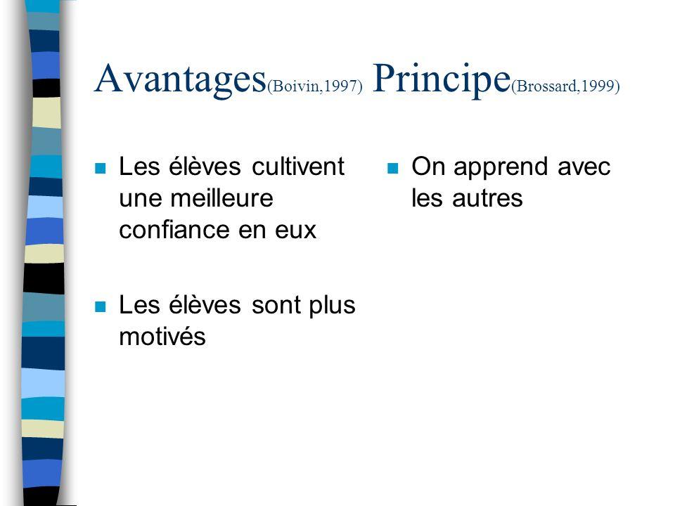 Avantages(Boivin,1997) Principe(Brossard,1999)