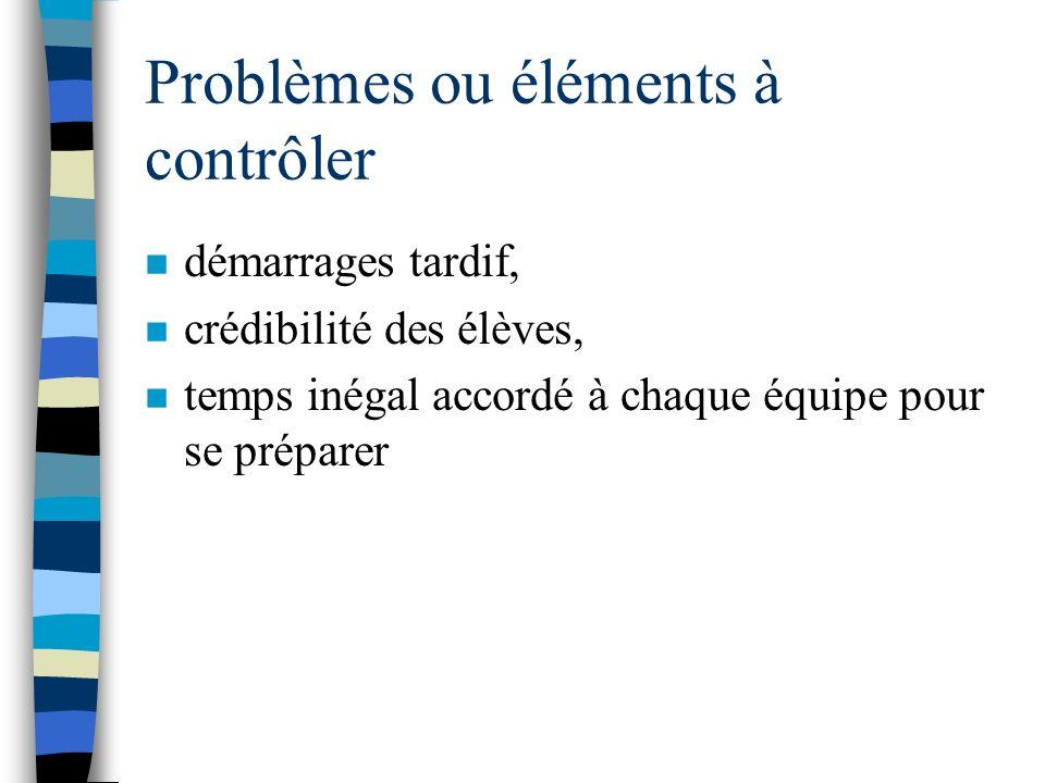 Problèmes ou éléments à contrôler