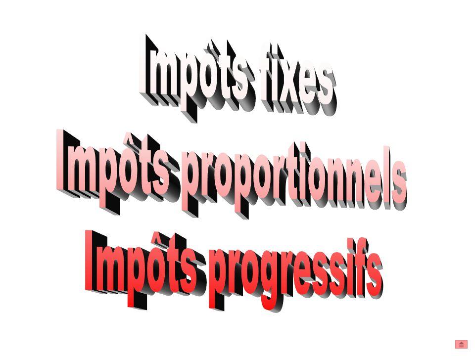 Impôts proportionnels