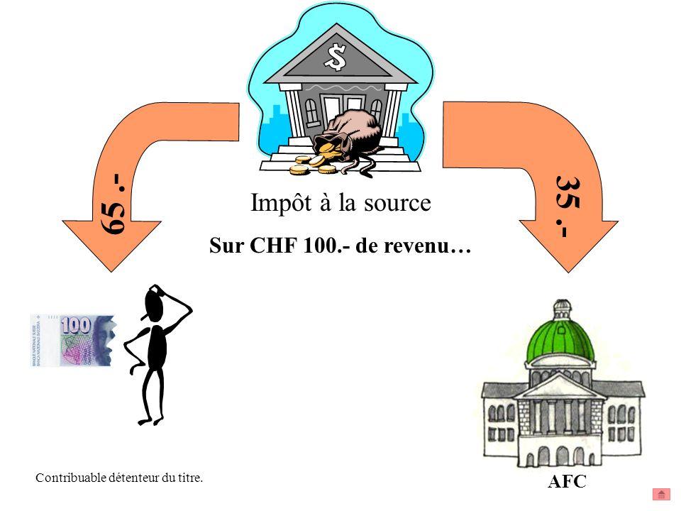 65 .- 35 .- Impôt à la source Sur CHF 100.- de revenu… AFC