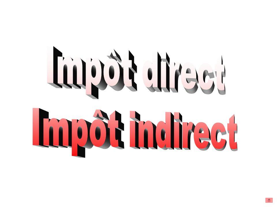 Impôt direct Impôt indirect