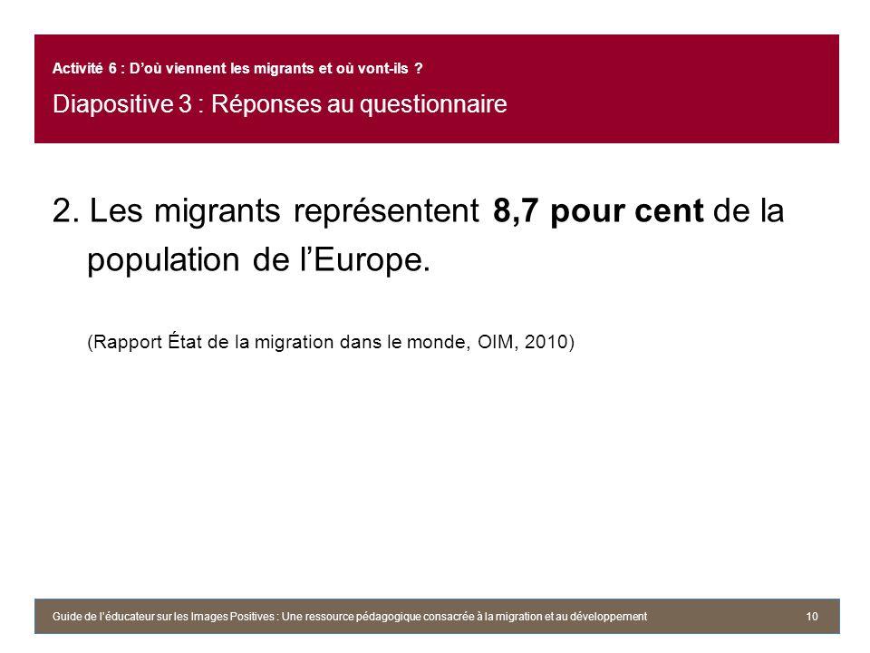 2. Les migrants représentent 8,7 pour cent de la