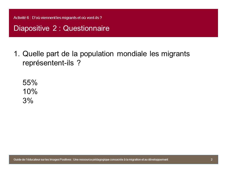 Quelle part de la population mondiale les migrants représentent-ils