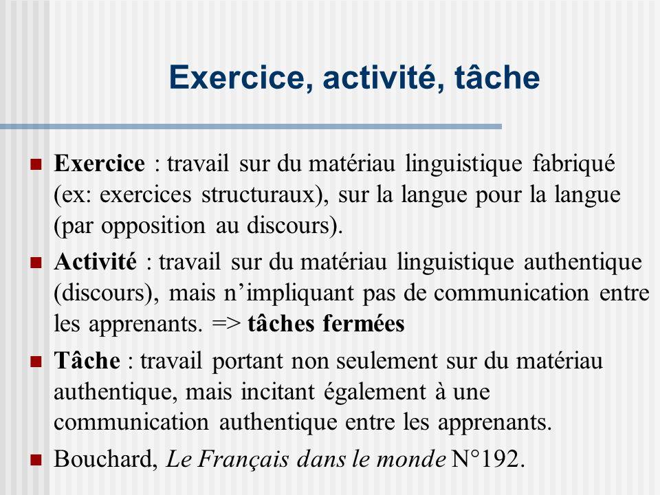 Exercice, activité, tâche