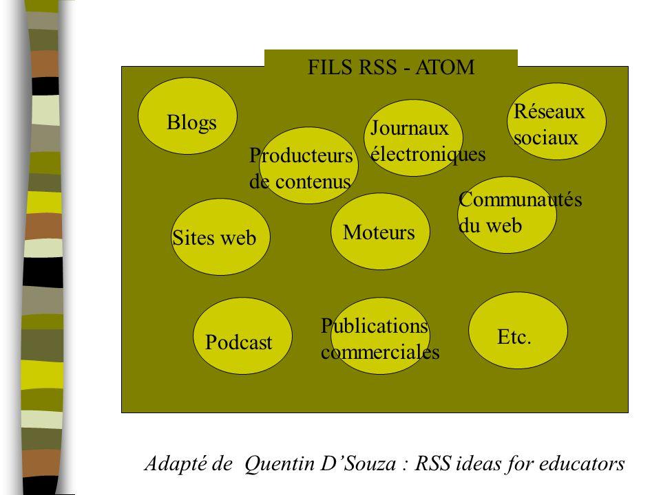 FILS RSS - ATOM Réseaux sociaux. Blogs. Journaux électroniques. Producteurs de contenus. Communautés du web.