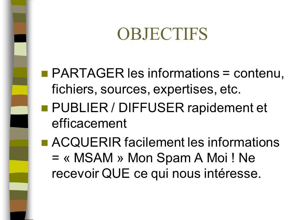 OBJECTIFSPARTAGER les informations = contenu, fichiers, sources, expertises, etc. PUBLIER / DIFFUSER rapidement et efficacement.