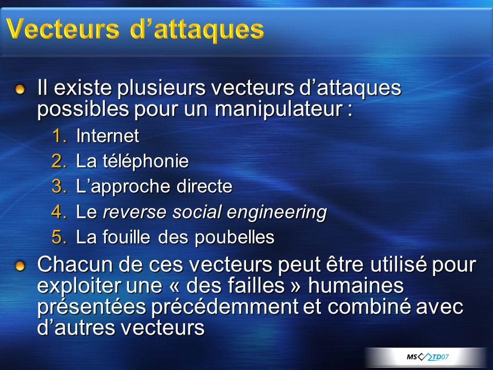 Vecteurs d'attaques Il existe plusieurs vecteurs d'attaques possibles pour un manipulateur : Internet.