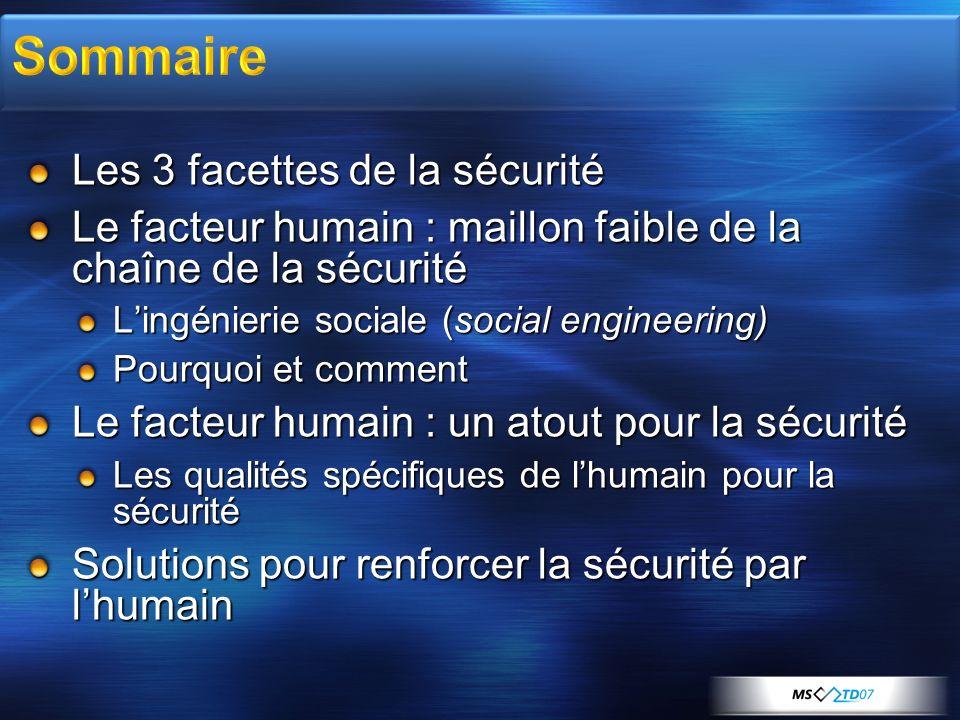 Sommaire Les 3 facettes de la sécurité