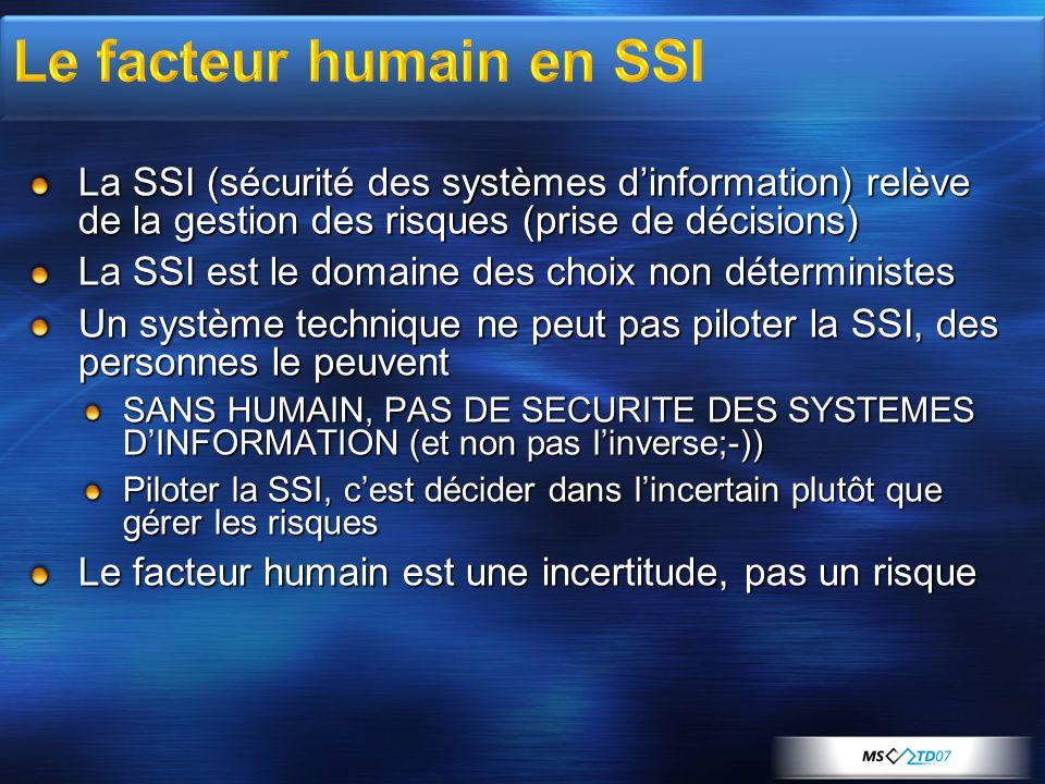 Le facteur humain en SSI