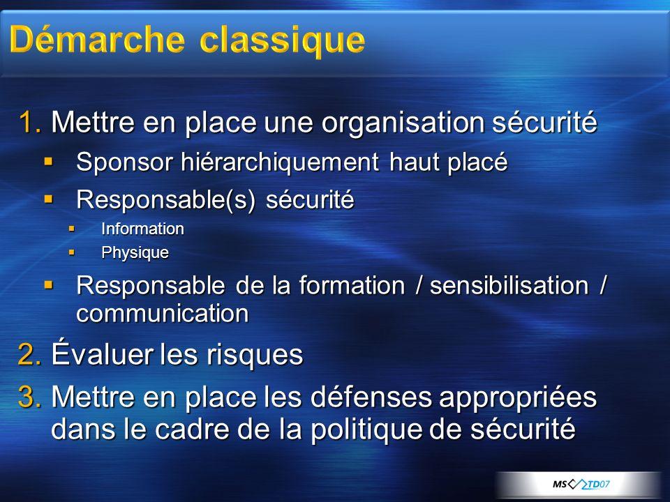 Démarche classique Mettre en place une organisation sécurité