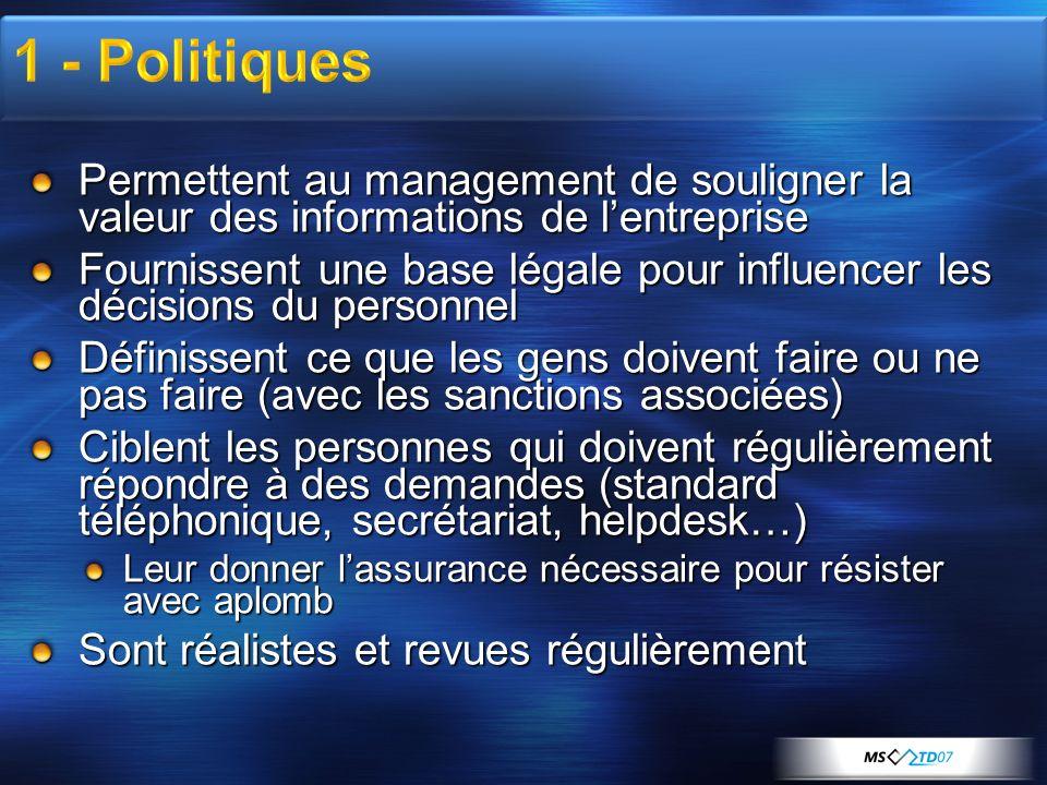 1 - Politiques Permettent au management de souligner la valeur des informations de l'entreprise.