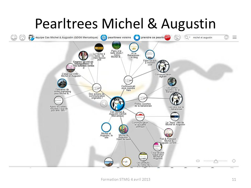 Pearltrees Michel & Augustin