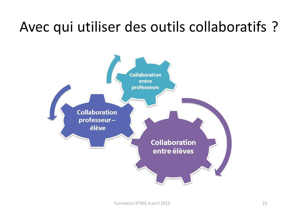 Avec qui utiliser des outils collaboratifs