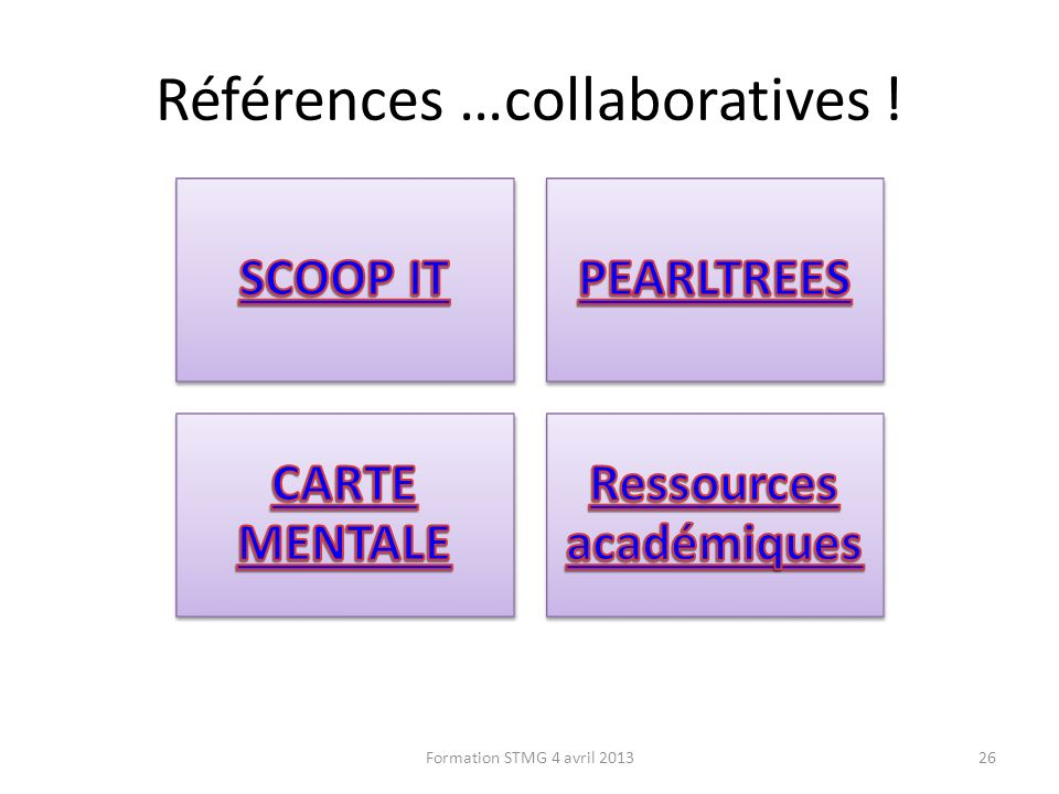 Références …collaboratives !